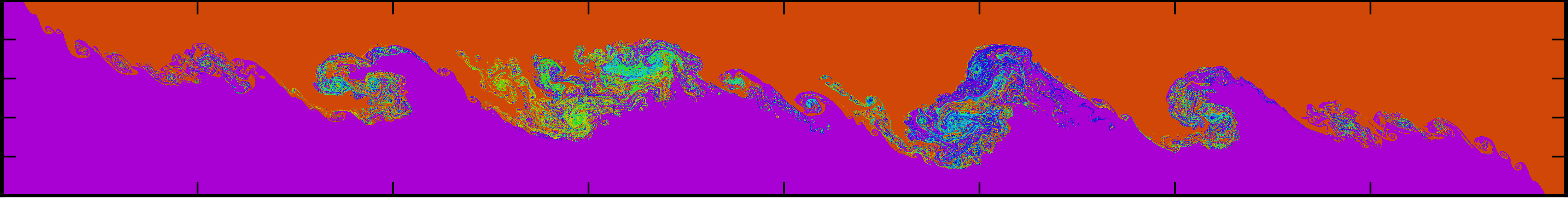 Plot of buoyancy within a numerical   simulation of an exchange flow