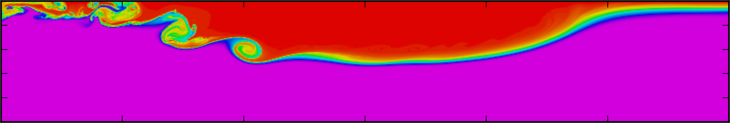 Buoyancy within a numerical   simulation of an ISW